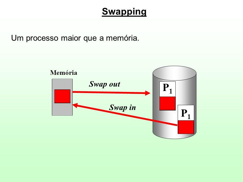 P1 P1 Swapping Um processo maior que a memória. Swap out Swap in