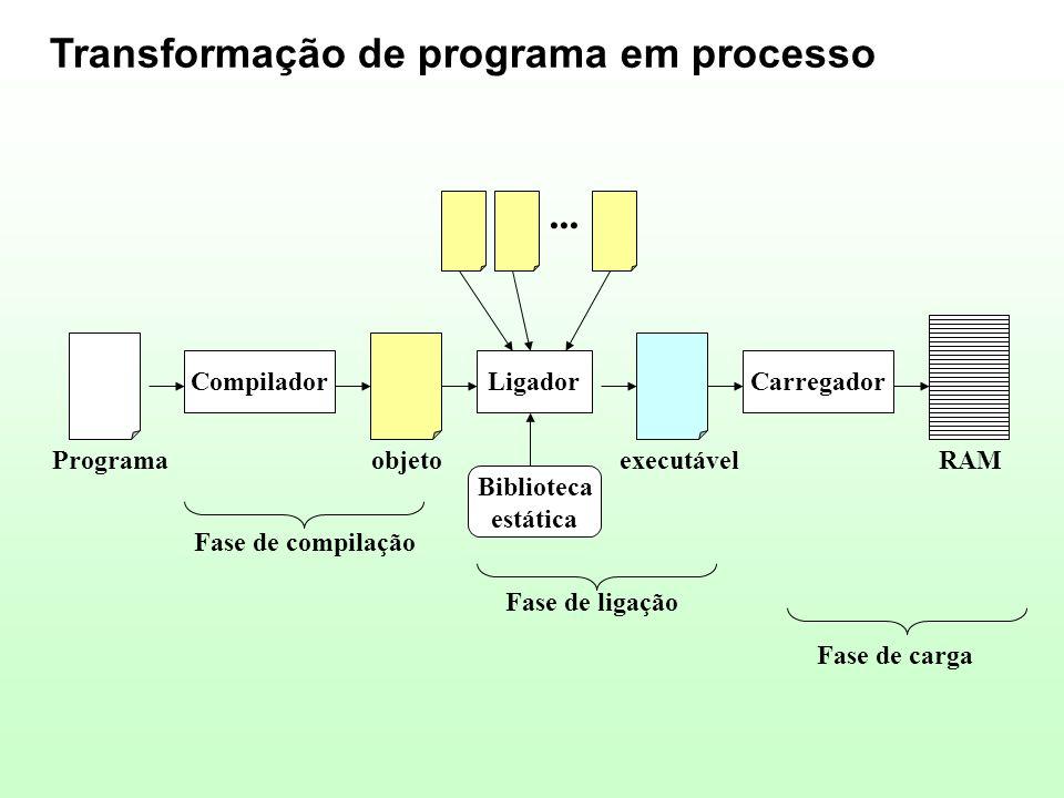 Transformação de programa em processo