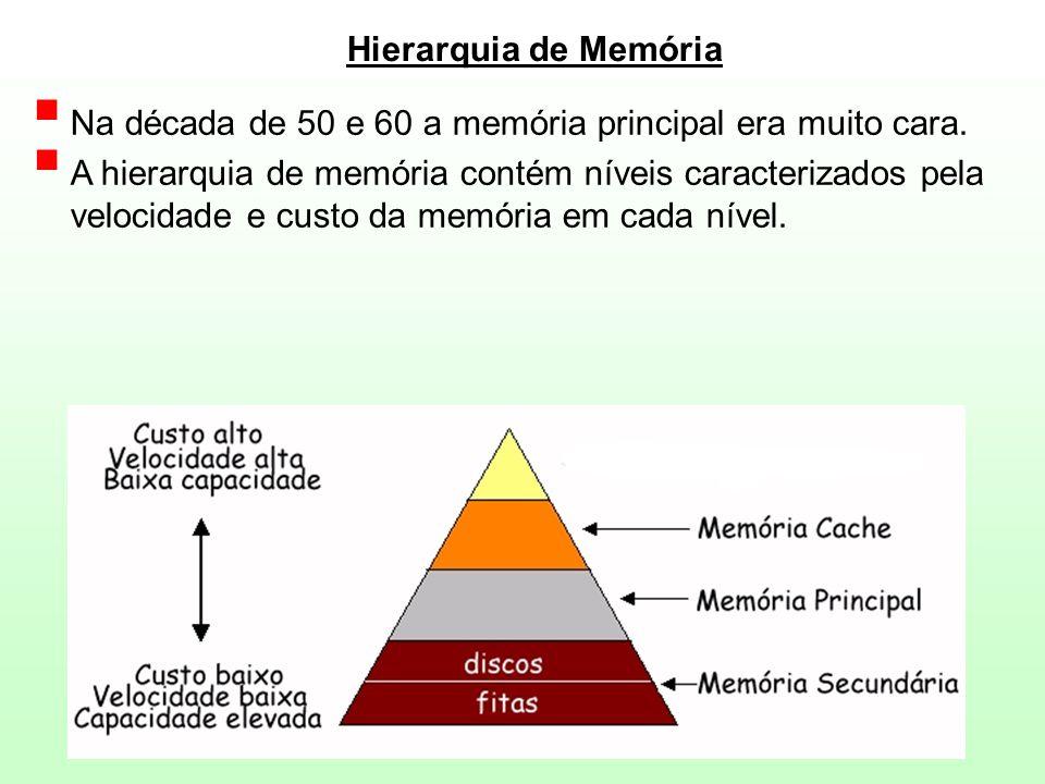 Na década de 50 e 60 a memória principal era muito cara.