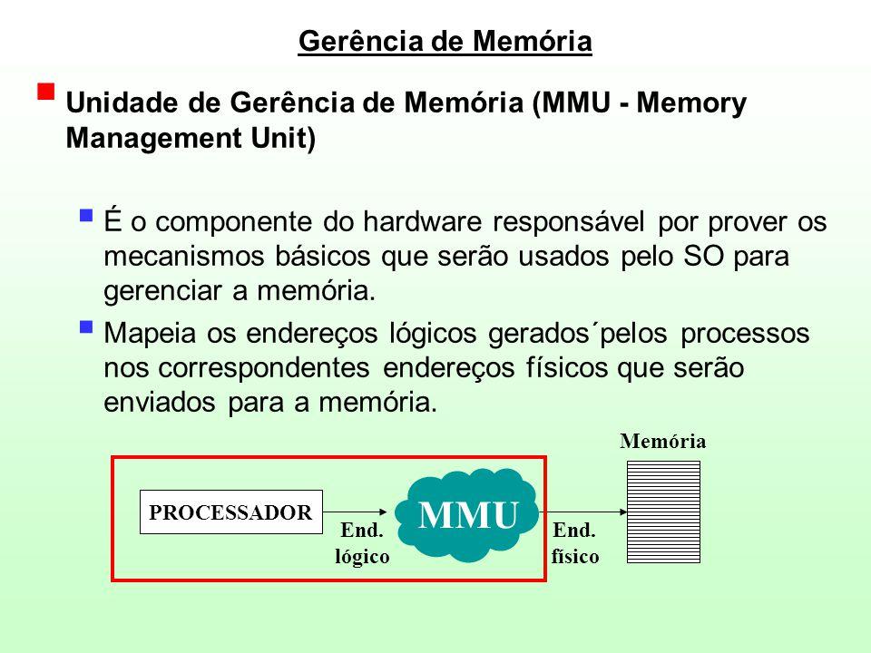 MMU Gerência de Memória