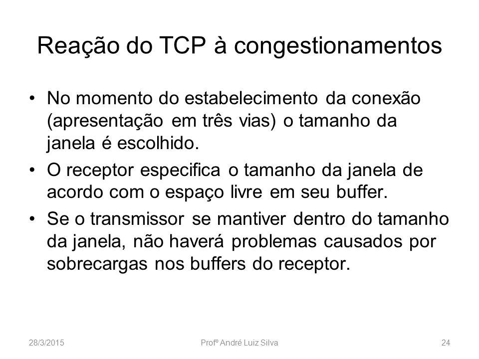Reação do TCP à congestionamentos