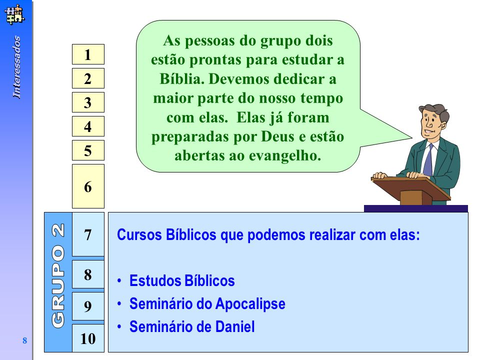 As pessoas do grupo dois estão prontas para estudar a Bíblia
