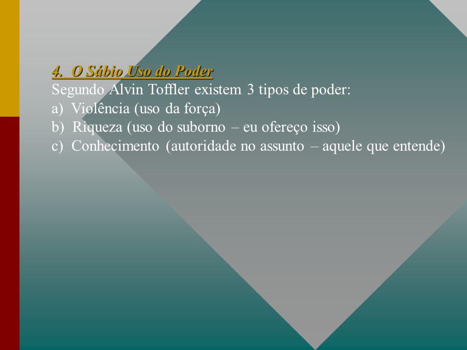 4. O Sábio Uso do Poder Segundo Alvin Toffler existem 3 tipos de poder: a) Violência (uso da força)