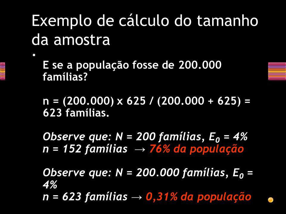 Exemplo de cálculo do tamanho da amostra