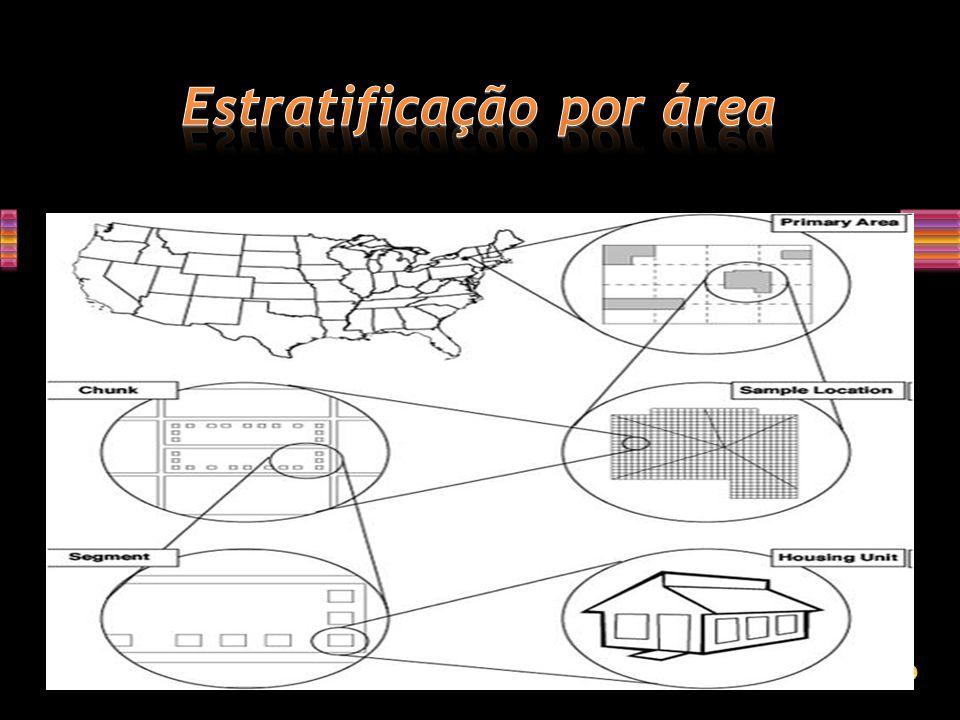 Estratificação por área