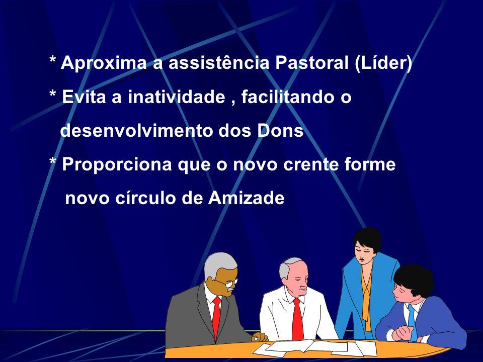 * Aproxima a assistência Pastoral (Líder)