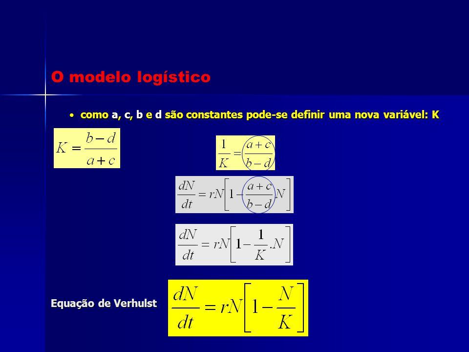 O modelo logístico como a, c, b e d são constantes pode-se definir uma nova variável: K.