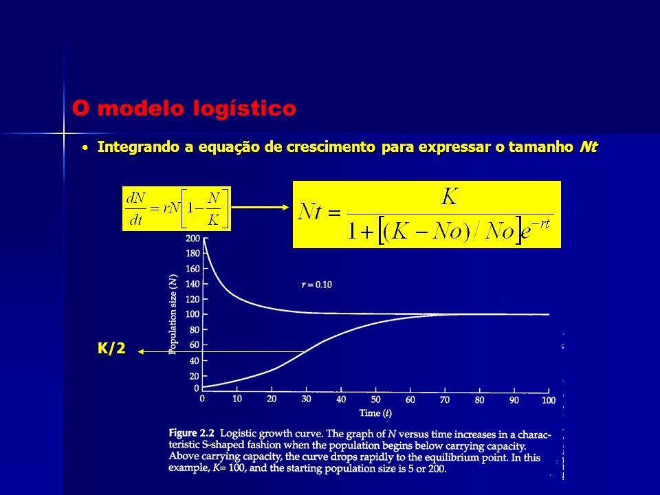 O modelo logístico Integrando a equação de crescimento para expressar o tamanho Nt K/2