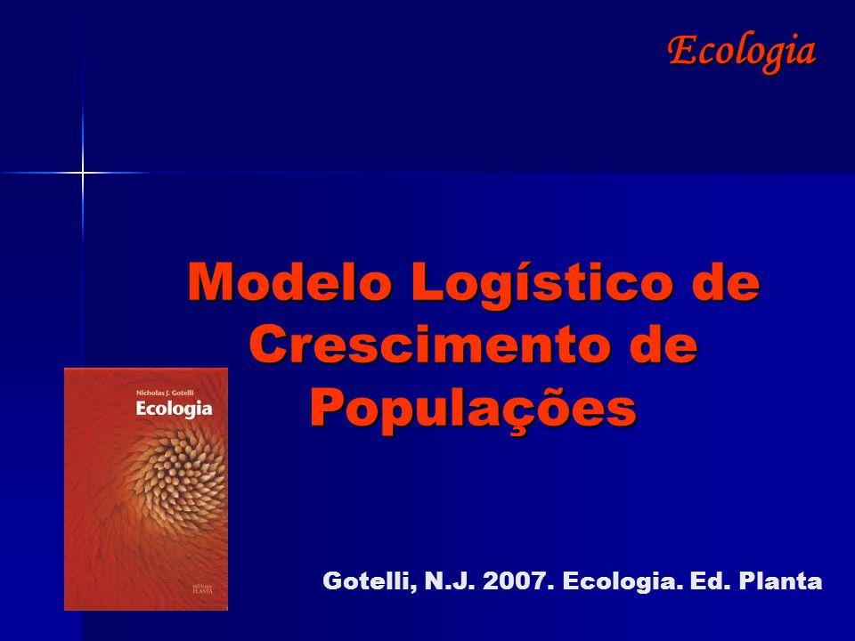 Modelo Logístico de Crescimento de Populações