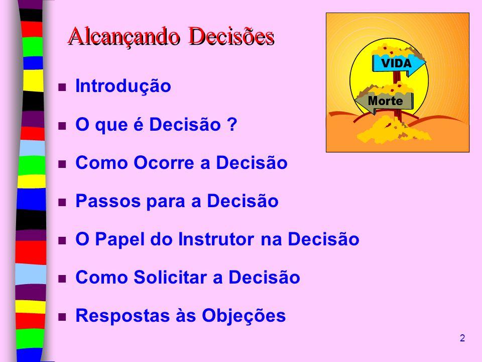 Alcançando Decisões Introdução O que é Decisão Como Ocorre a Decisão