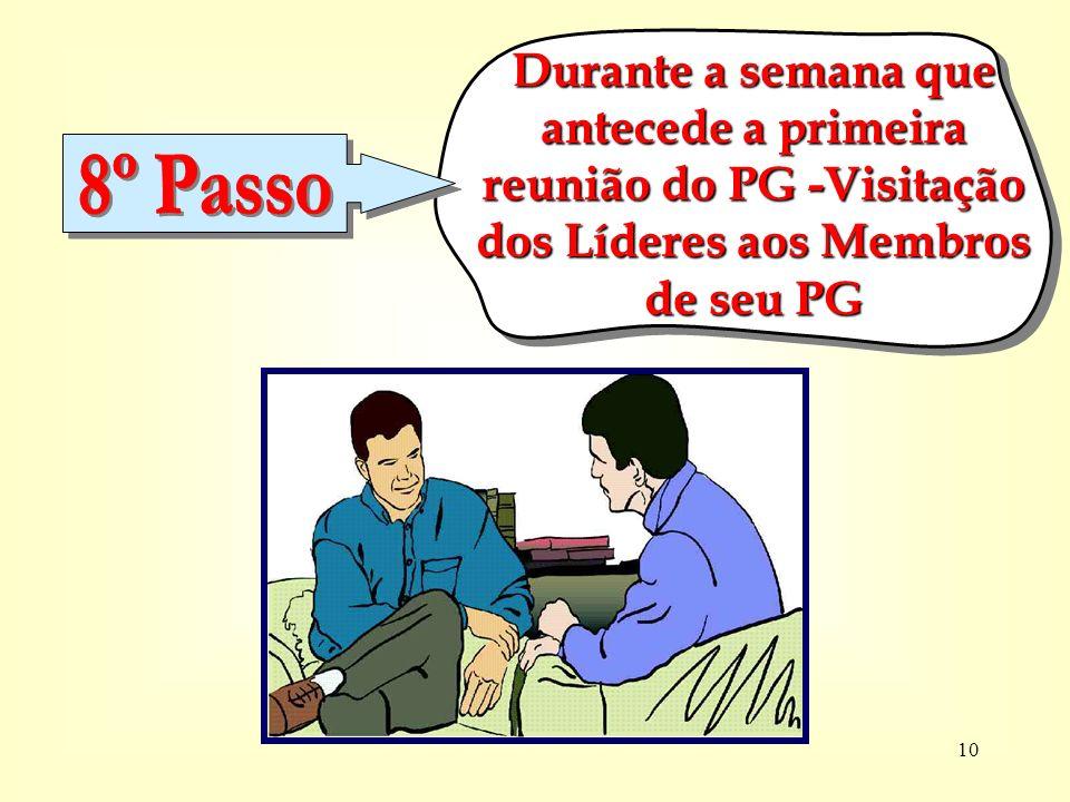 Durante a semana que antecede a primeira reunião do PG -Visitação dos Líderes aos Membros de seu PG