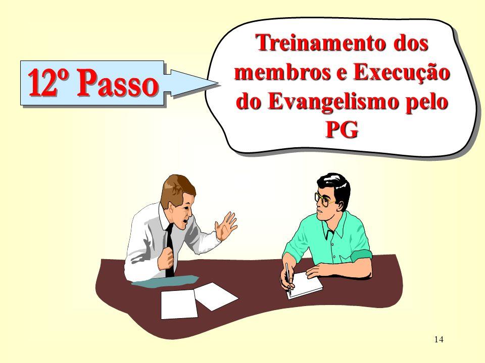 Treinamento dos membros e Execução do Evangelismo pelo PG