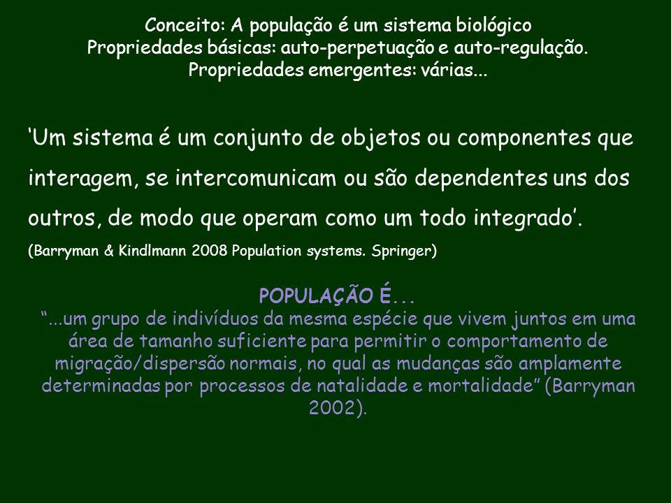 Conceito: A população é um sistema biológico
