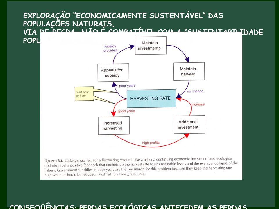 EXPLORAÇÃO ECONOMICAMENTE SUSTENTÁVEL DAS POPULAÇÕES NATURAIS,