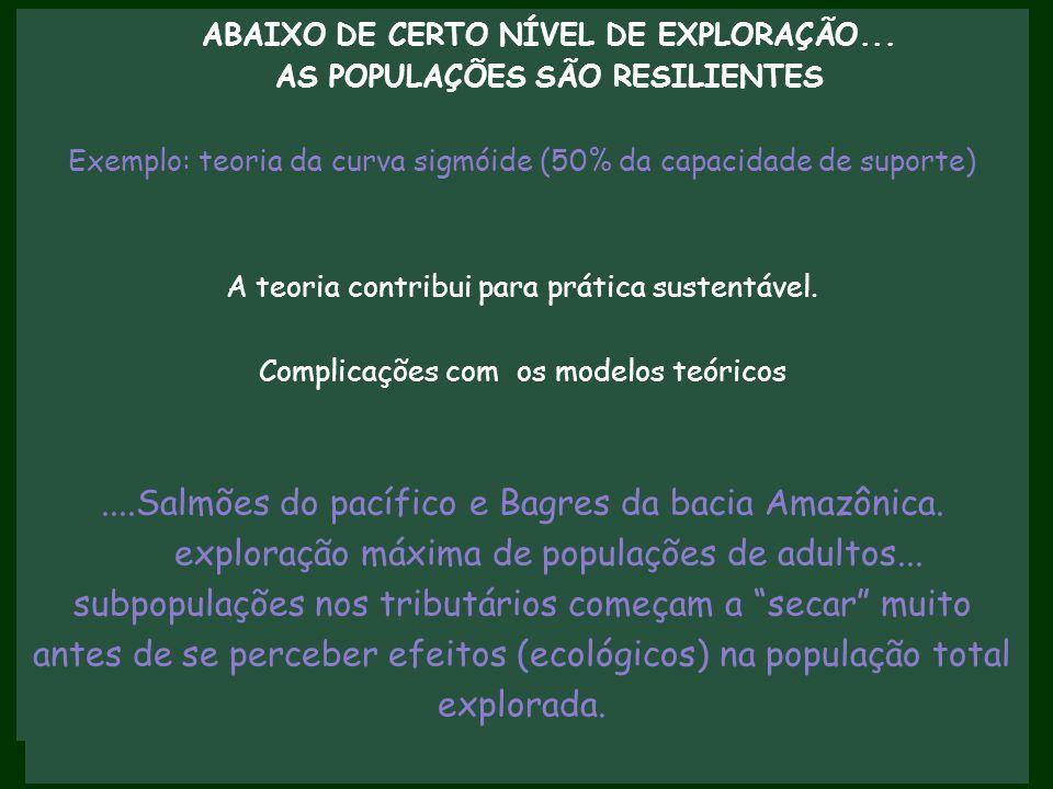 ....Salmões do pacífico e Bagres da bacia Amazônica.
