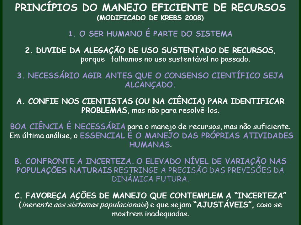 PRINCÍPIOS DO MANEJO EFICIENTE DE RECURSOS