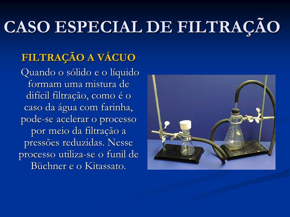 CASO ESPECIAL DE FILTRAÇÃO
