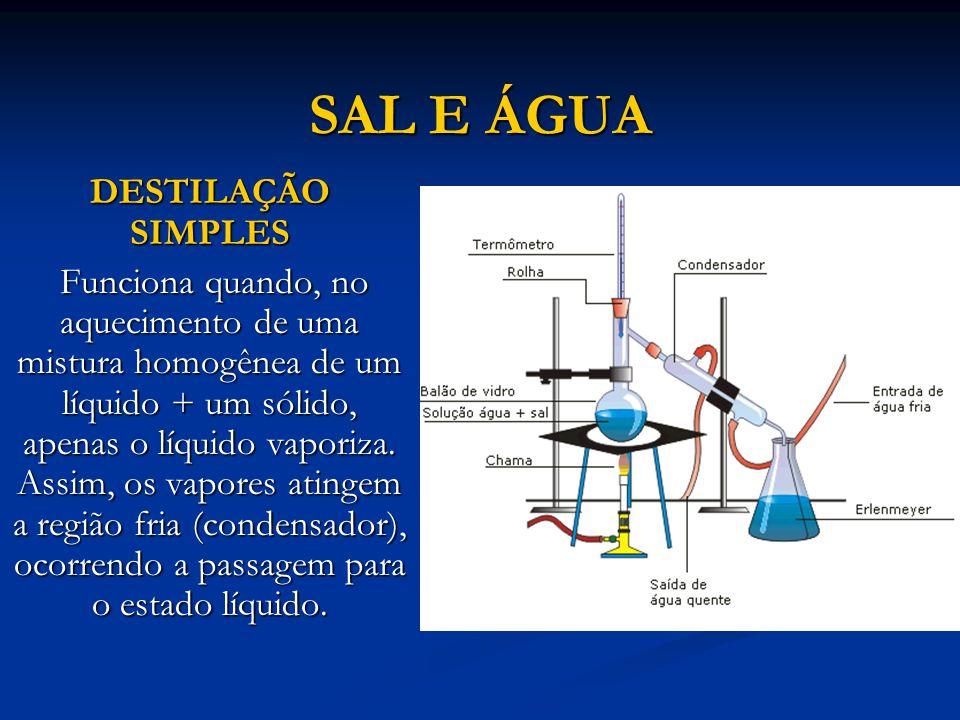 SAL E ÁGUA DESTILAÇÃO SIMPLES