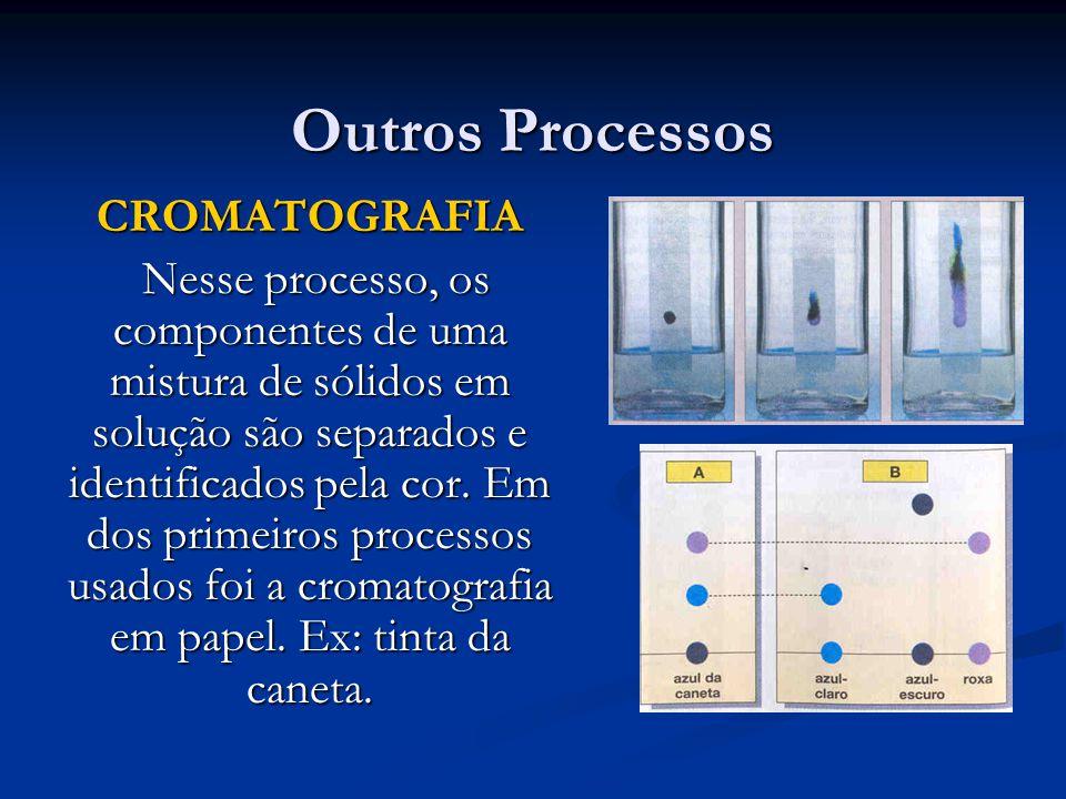 Outros Processos CROMATOGRAFIA
