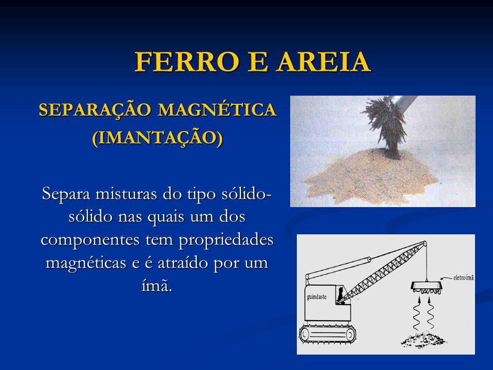 FERRO E AREIA SEPARAÇÃO MAGNÉTICA (IMANTAÇÃO)