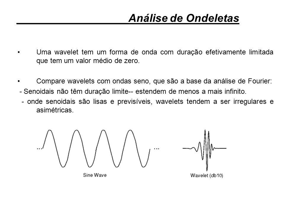 __________________Análise de Ondeletas