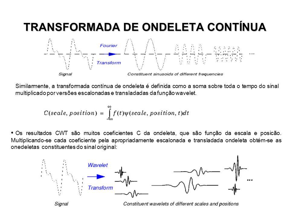 TRANSFORMADA DE ONDELETA CONTÍNUA