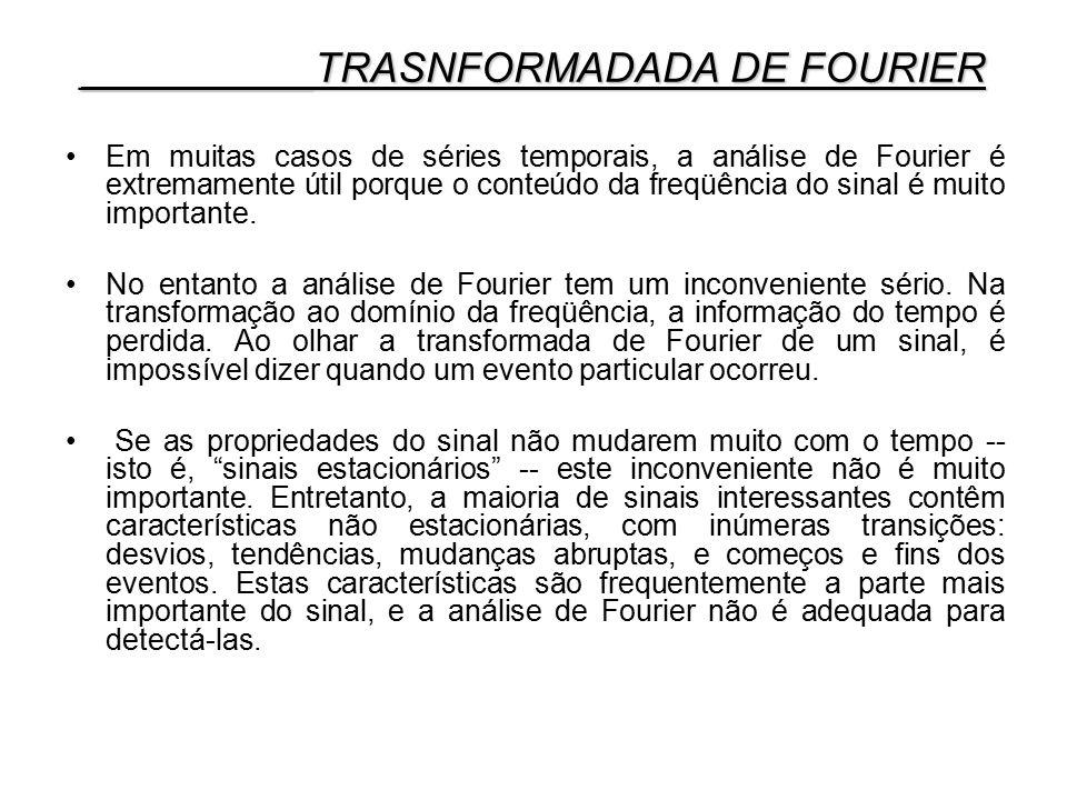 __________TRASNFORMADADA DE FOURIER