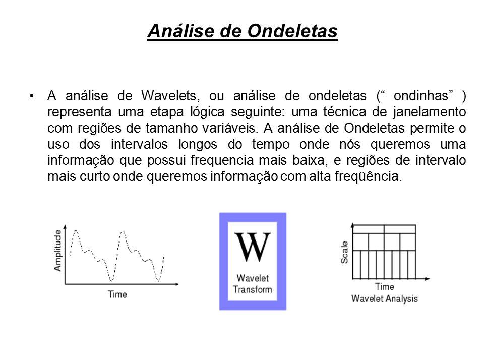 Análise de Ondeletas