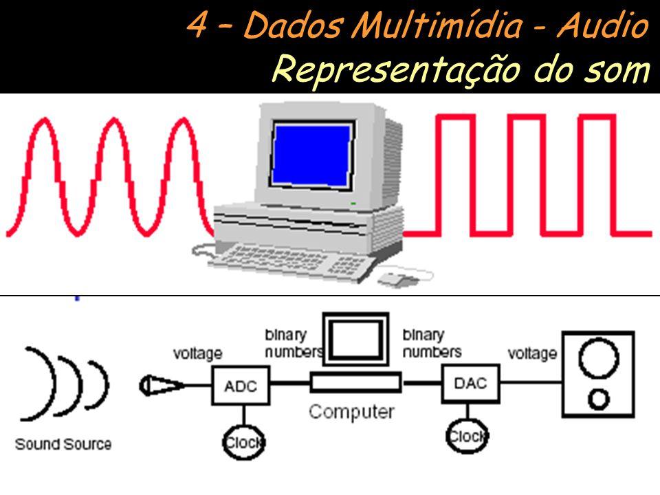 Representação do som Prof. Anselmo C. de Paiva - DEINF-UFMA - Multimídia para Educação