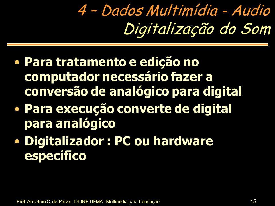 Digitalização do Som Para tratamento e edição no computador necessário fazer a conversão de analógico para digital.