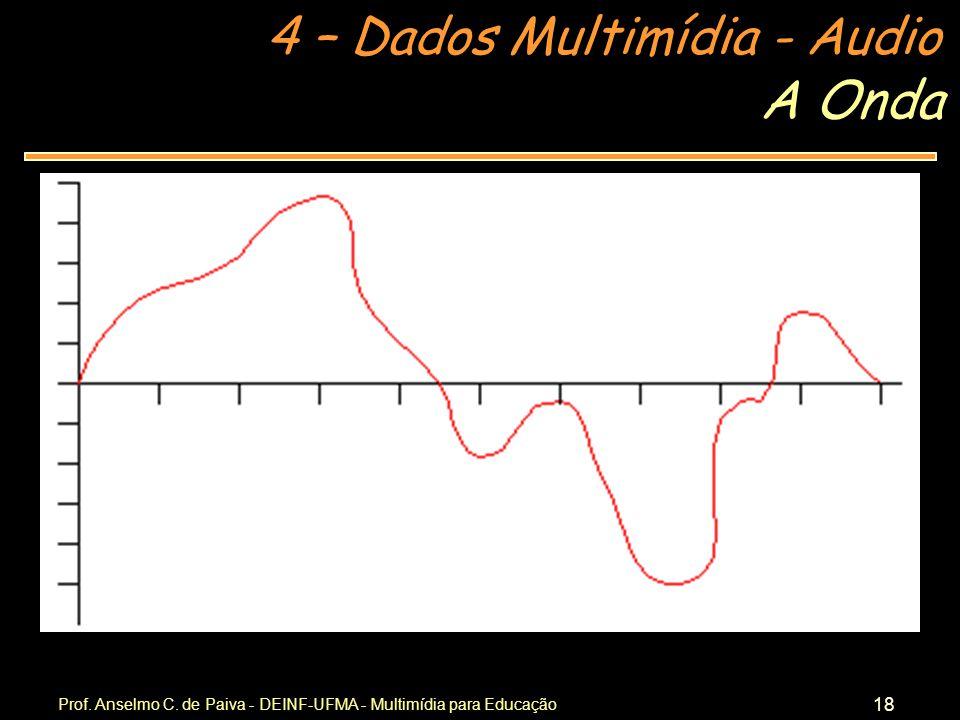 A Onda Prof. Anselmo C. de Paiva - DEINF-UFMA - Multimídia para Educação