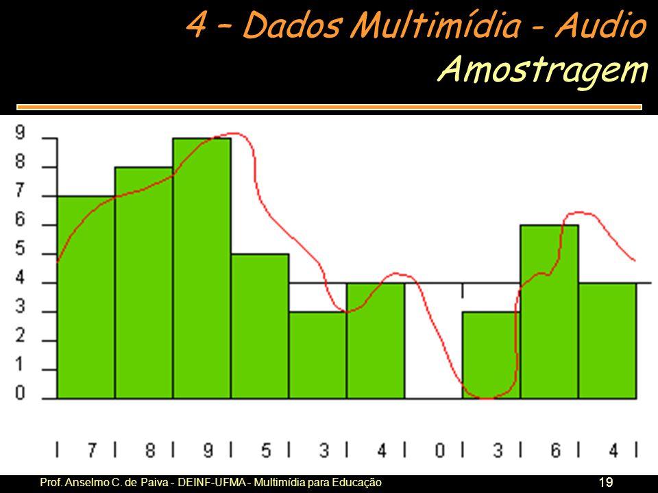 Amostragem Prof. Anselmo C. de Paiva - DEINF-UFMA - Multimídia para Educação