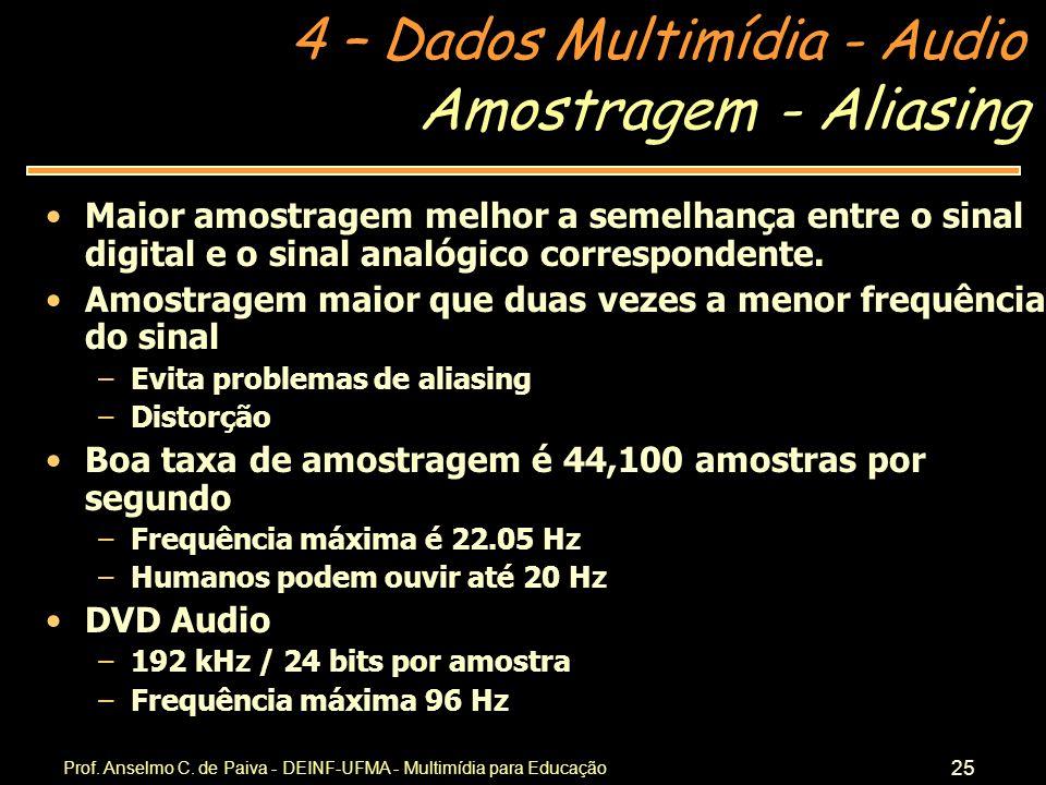 Amostragem - Aliasing Maior amostragem melhor a semelhança entre o sinal digital e o sinal analógico correspondente.