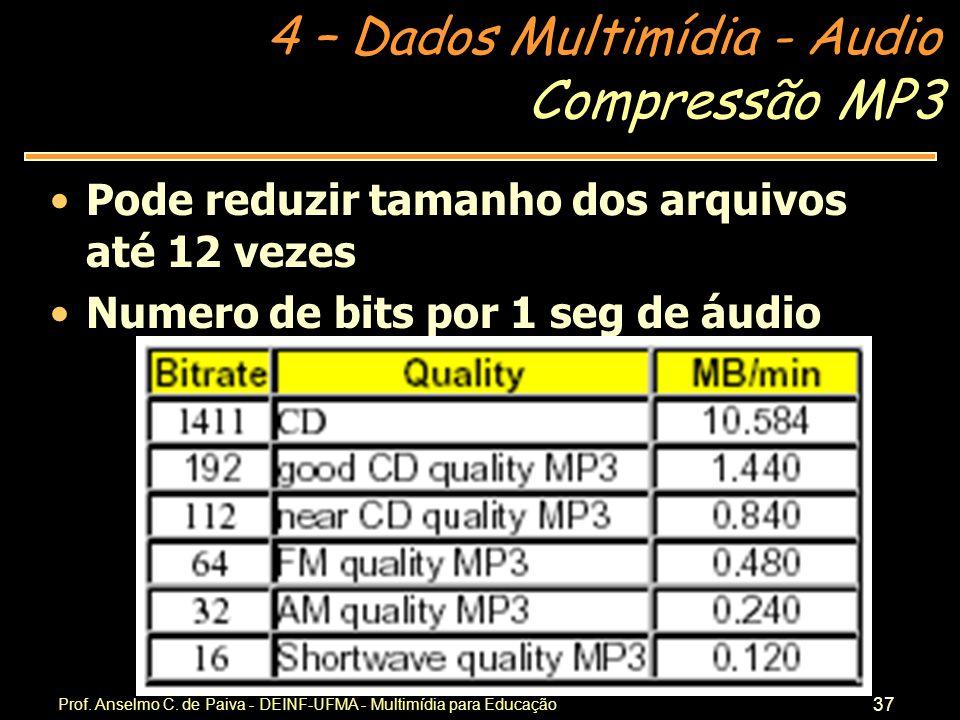 Compressão MP3 Pode reduzir tamanho dos arquivos até 12 vezes