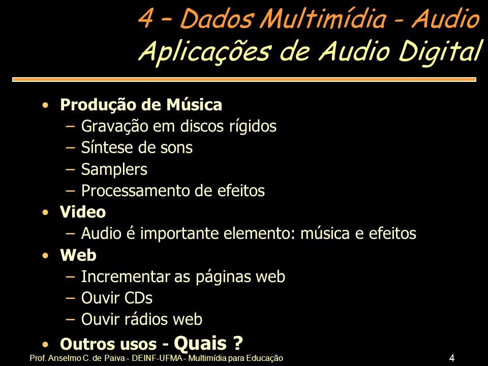 Aplicações de Audio Digital