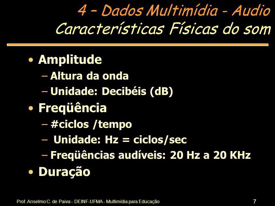 Características Físicas do som