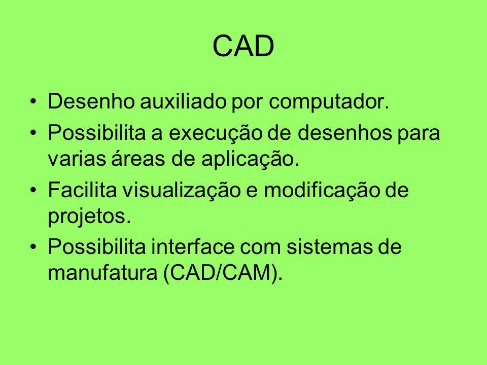 CAD Desenho auxiliado por computador.