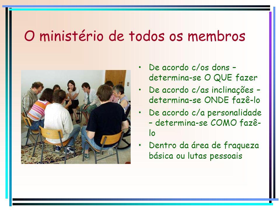 O ministério de todos os membros