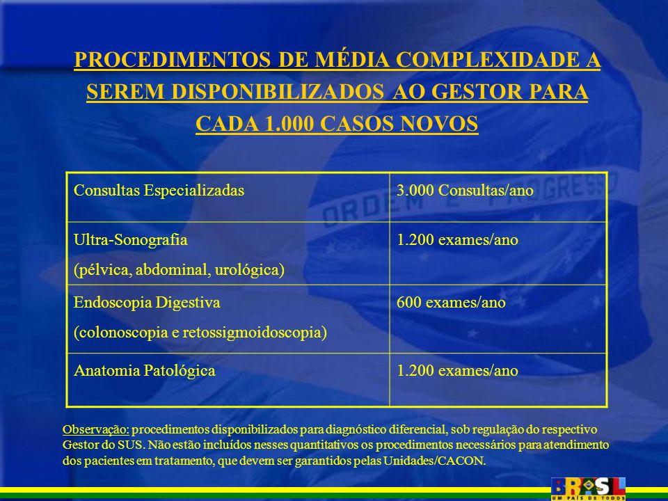 PROCEDIMENTOS DE MÉDIA COMPLEXIDADE A SEREM DISPONIBILIZADOS AO GESTOR PARA CADA 1.000 CASOS NOVOS