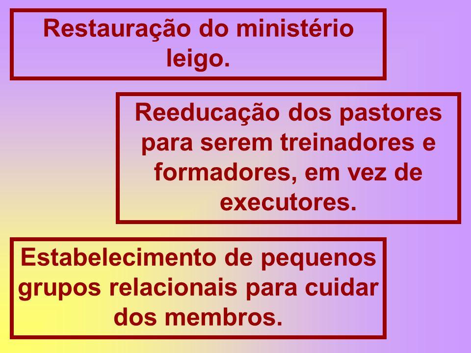 Restauração do ministério leigo.