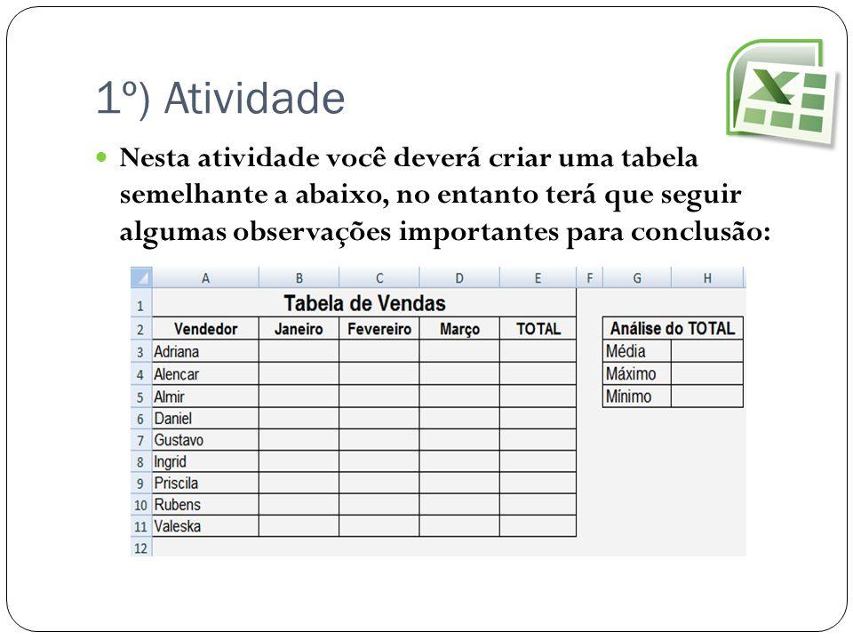 1º) Atividade