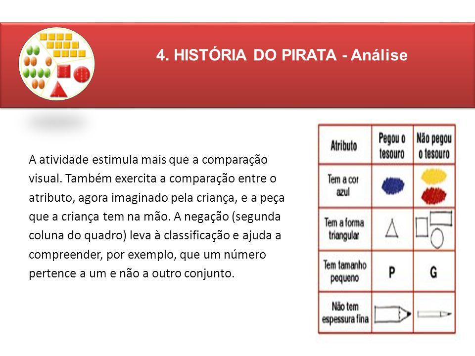 4. HISTÓRIA DO PIRATA - Análise