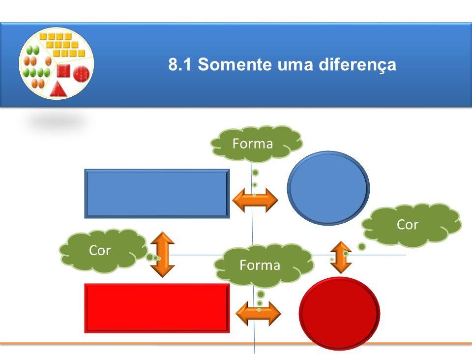 8.1 Somente uma diferença Forma Cor Cor Forma