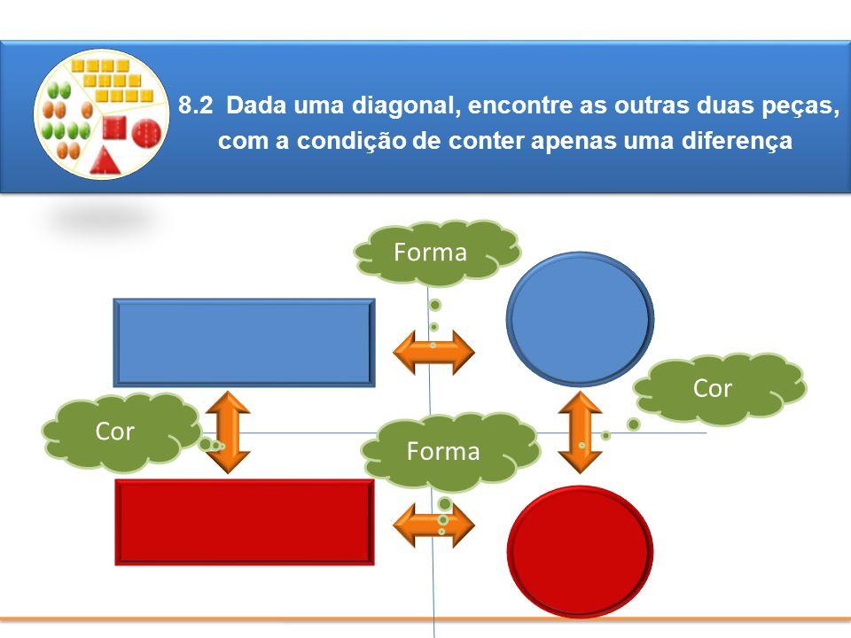 8.2 Dada uma diagonal, encontre as outras duas peças, com a condição de conter apenas uma diferença