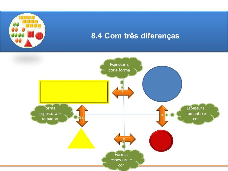 8.4 Com três diferenças Espessura, cor e forma