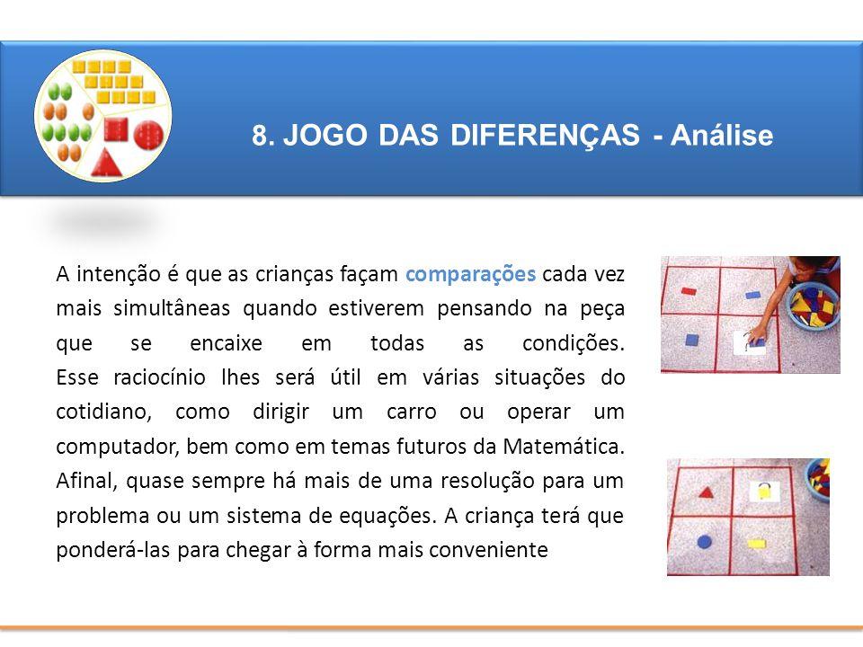 8. JOGO DAS DIFERENÇAS - Análise