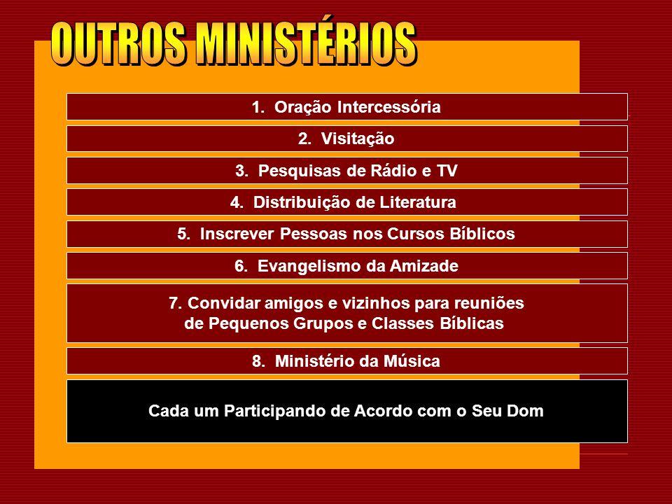 OUTROS MINISTÉRIOS 1. Oração Intercessória 2. Visitação