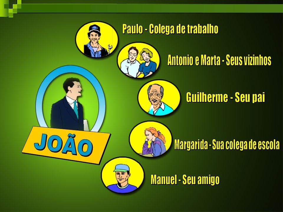 JOÃO Paulo - Colega de trabalho Antonio e Marta - Seus vizinhos