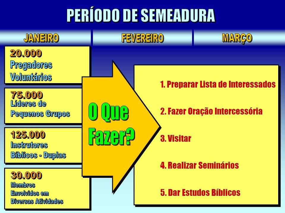 PERÍODO DE SEMEADURA 20.000 75.000 Líderes de O Que Pequenos Grupos
