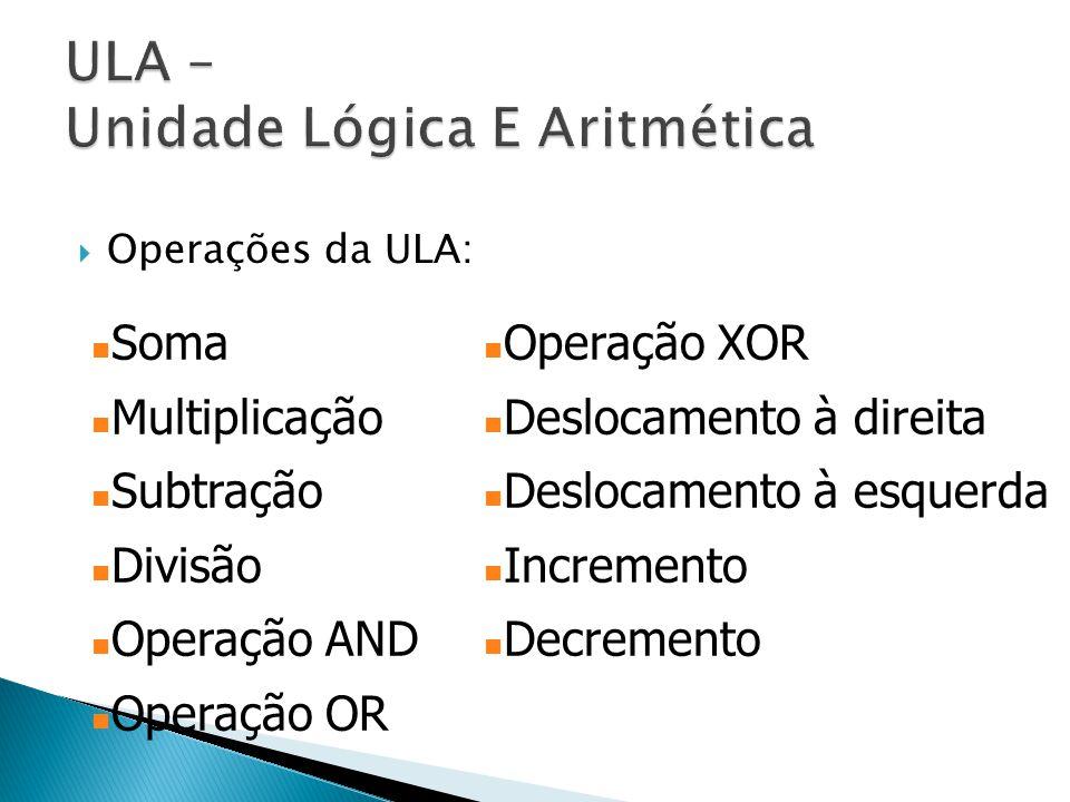 ULA – Unidade Lógica E Aritmética